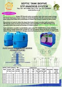 Brosur Septic Tank Biofive RCK series Anaerob system