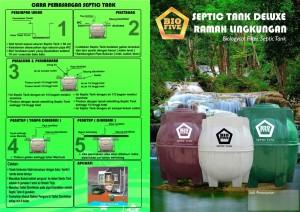 brosur biofive BG series depan